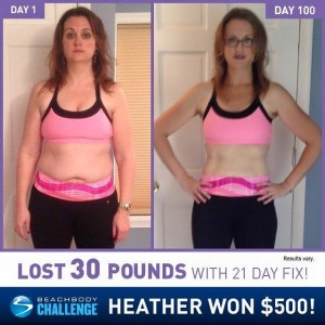 Beachbody Trasnformations
