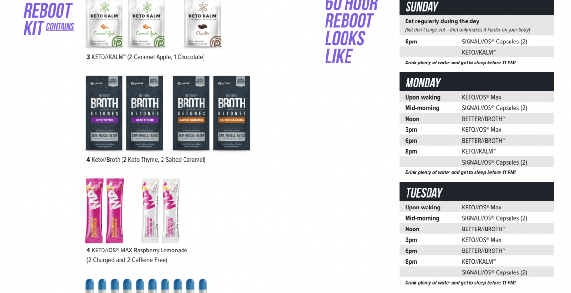 What is in what you get Pruvit KETO Reboot 60 Day Detox