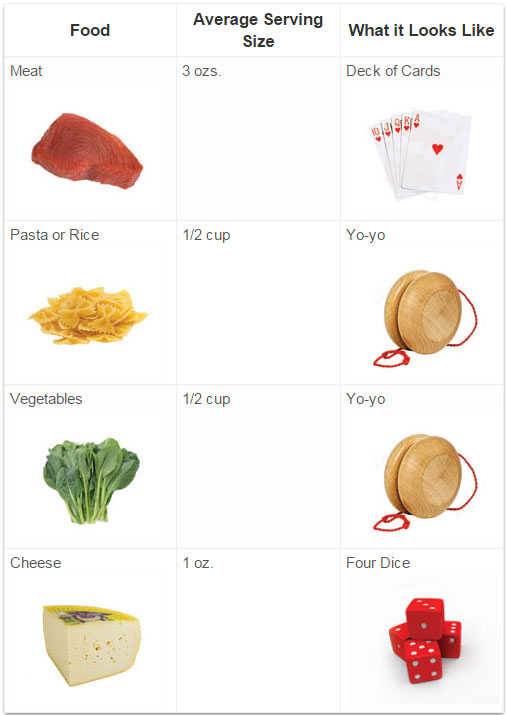 shelley hobbs   do you have a kick off the week success plan   meal prep back on track portion sizes